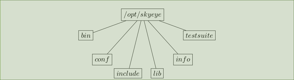 File:Structure.png